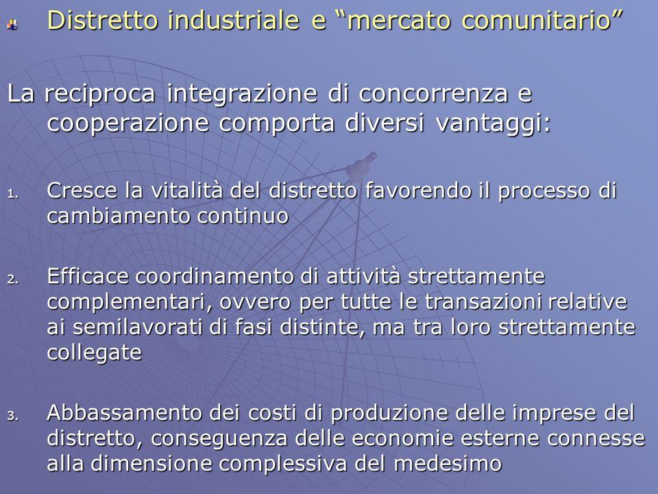 Distretto industriale e mercato comunitario La reciproca integrazione di concorrenza e cooperazione comporta diversi vantaggi: 1. Cresce la vitalità d