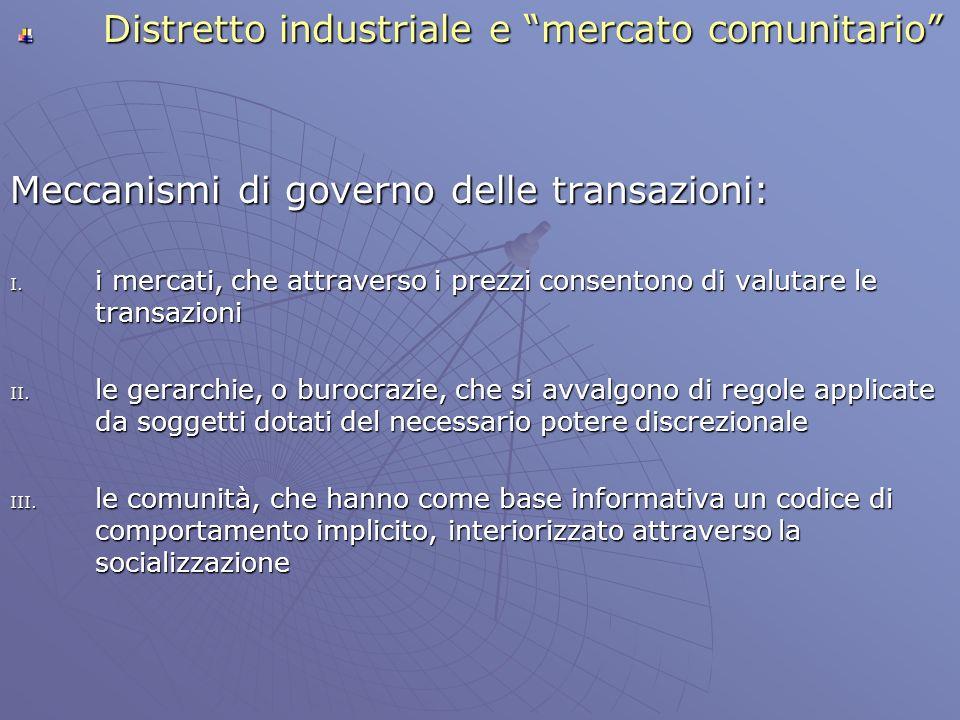 Distretto industriale e mercato comunitario Meccanismi di governo delle transazioni: I. i mercati, che attraverso i prezzi consentono di valutare le t