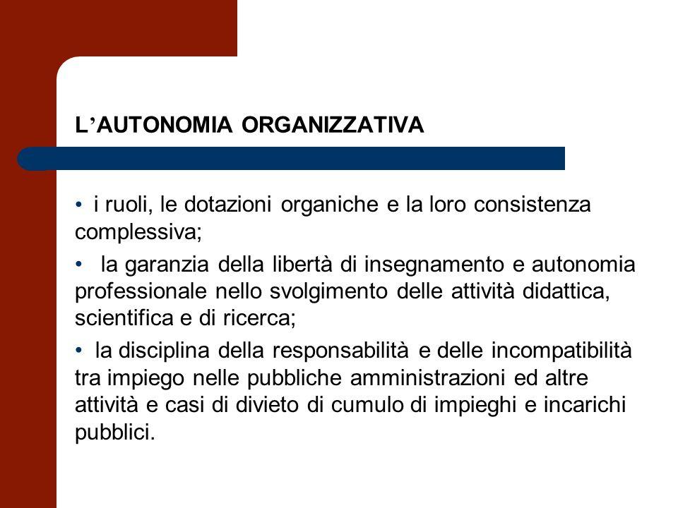 L AUTONOMIA ORGANIZZATIVA i ruoli, le dotazioni organiche e la loro consistenza complessiva; la garanzia della libertà di insegnamento e autonomia pro
