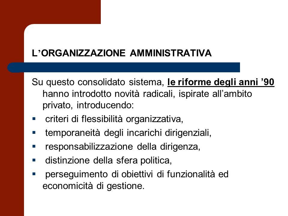L AUTONOMIA ORGANIZZATIVA i principi di organizzazione e di funzionamento dellente sono stabiliti dallo statuto, in armonia con la Cost.