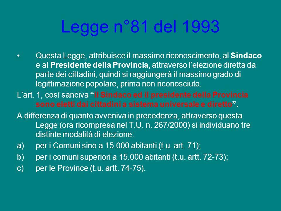 Legge n°81 del 1993 Questa Legge, attribuisce il massimo riconoscimento, al Sindaco e al Presidente della Provincia, attraverso lelezione diretta da p