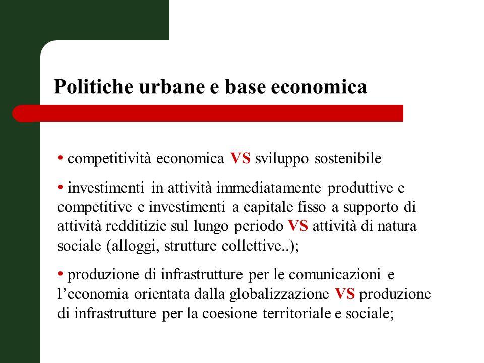 Sviluppo sostenibile Labitabilità delle città, in particolare nei distretti creati di recente, è caratterizzato da un declino abbastanza diffuso dello spazio pubblico, nonostante i tentativi fatti in molti casi.