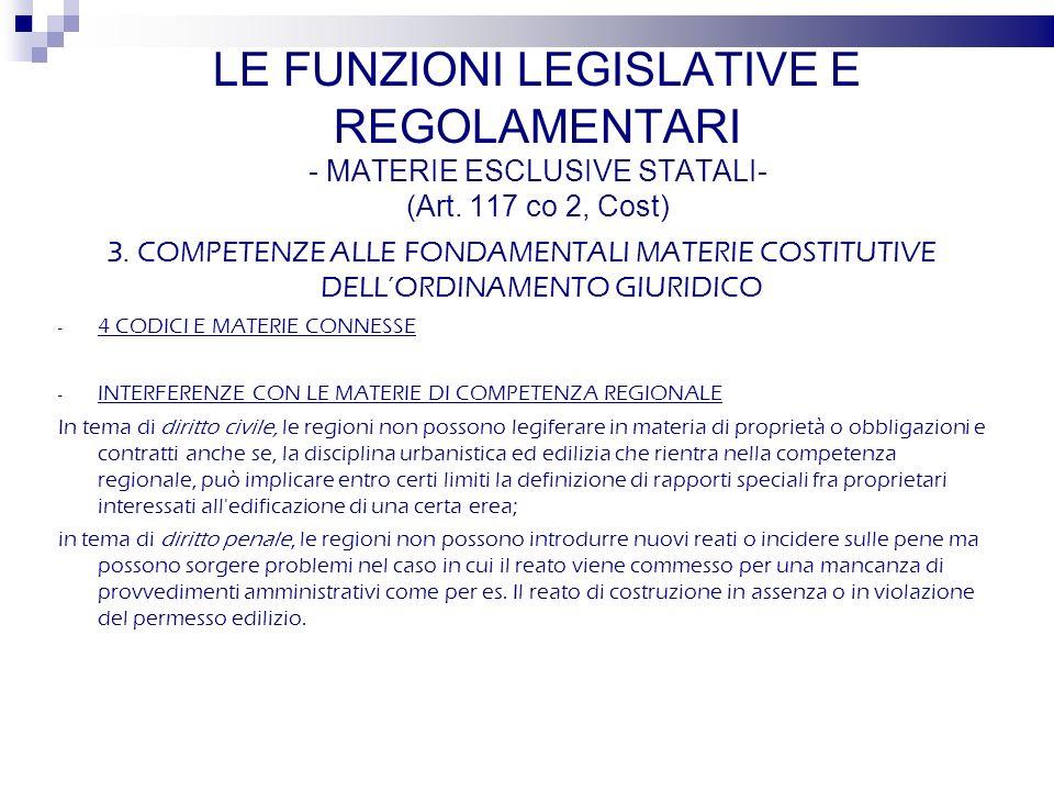 3. COMPETENZE ALLE FONDAMENTALI MATERIE COSTITUTIVE DELLORDINAMENTO GIURIDICO - 4 CODICI E MATERIE CONNESSE - INTERFERENZE CON LE MATERIE DI COMPETENZ