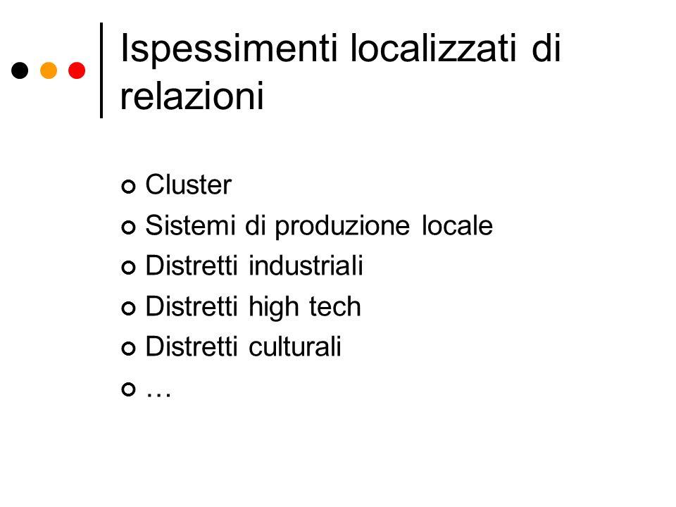 Ispessimenti localizzati di relazioni Cluster Sistemi di produzione locale Distretti industriali Distretti high tech Distretti culturali …