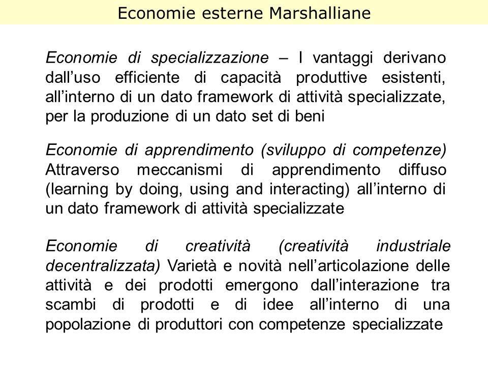 Economie esterne Marshalliane Economie di specializzazione – I vantaggi derivano dalluso efficiente di capacità produttive esistenti, allinterno di un