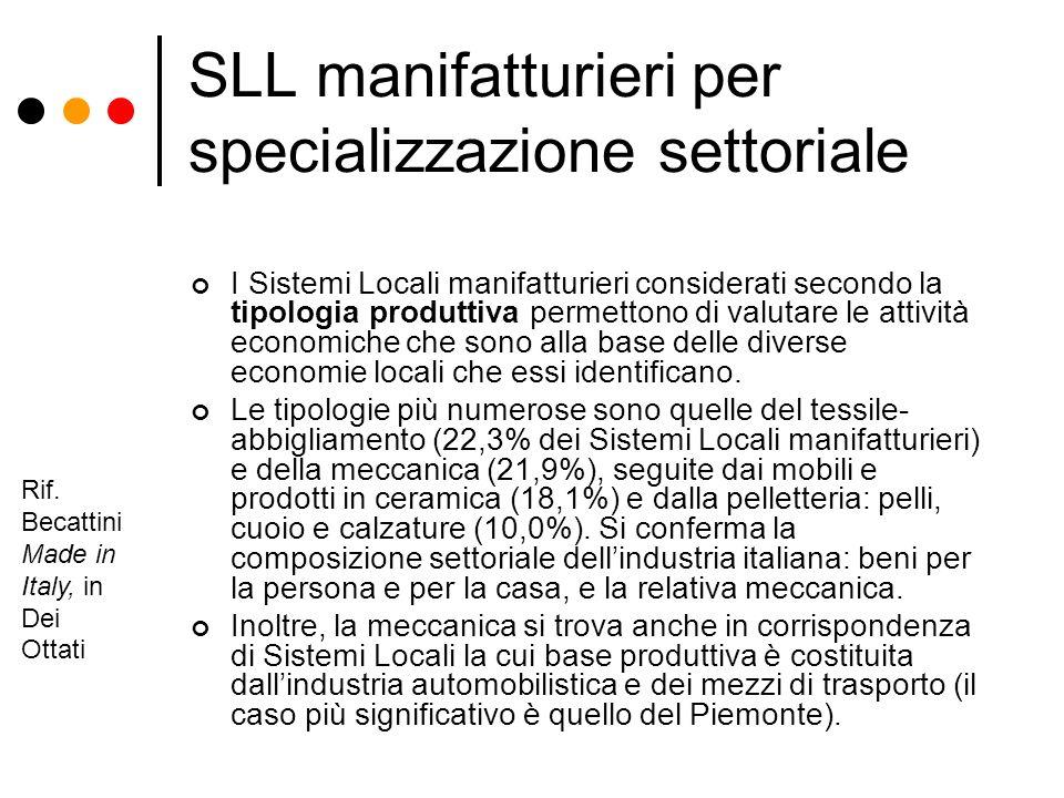 SLL manifatturieri per specializzazione settoriale I Sistemi Locali manifatturieri considerati secondo la tipologia produttiva permettono di valutare