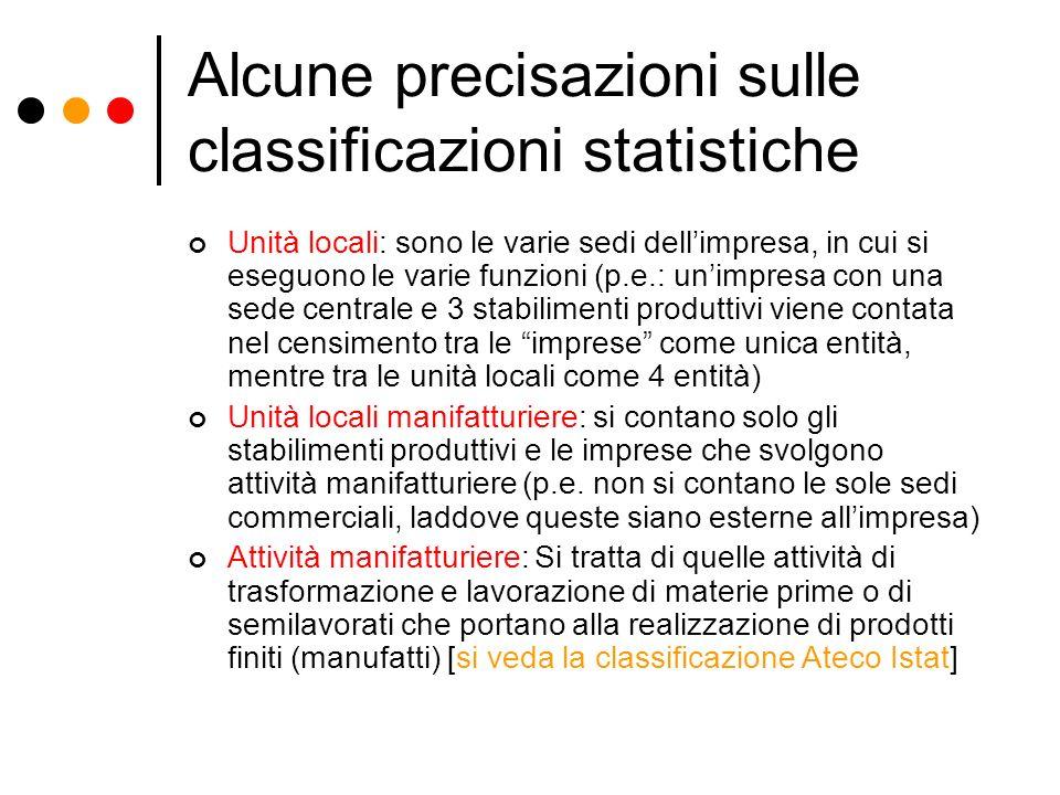 Alcune precisazioni sulle classificazioni statistiche Unità locali: sono le varie sedi dellimpresa, in cui si eseguono le varie funzioni (p.e.: unimpr