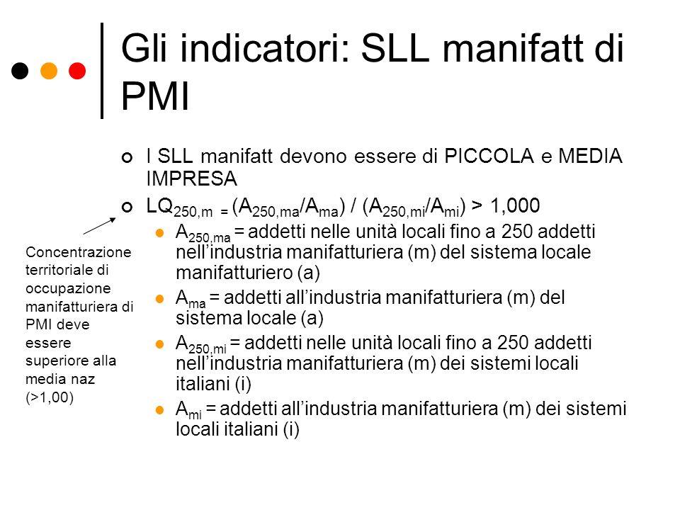 Gli indicatori: SLL manifatt di PMI I SLL manifatt devono essere di PICCOLA e MEDIA IMPRESA LQ 250,m = (A 250,ma /A ma ) / (A 250,mi /A mi ) > 1,000 A