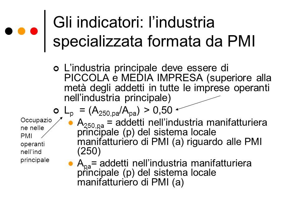 Gli indicatori: lindustria specializzata formata da PMI Lindustria principale deve essere di PICCOLA e MEDIA IMPRESA (superiore alla metà degli addett