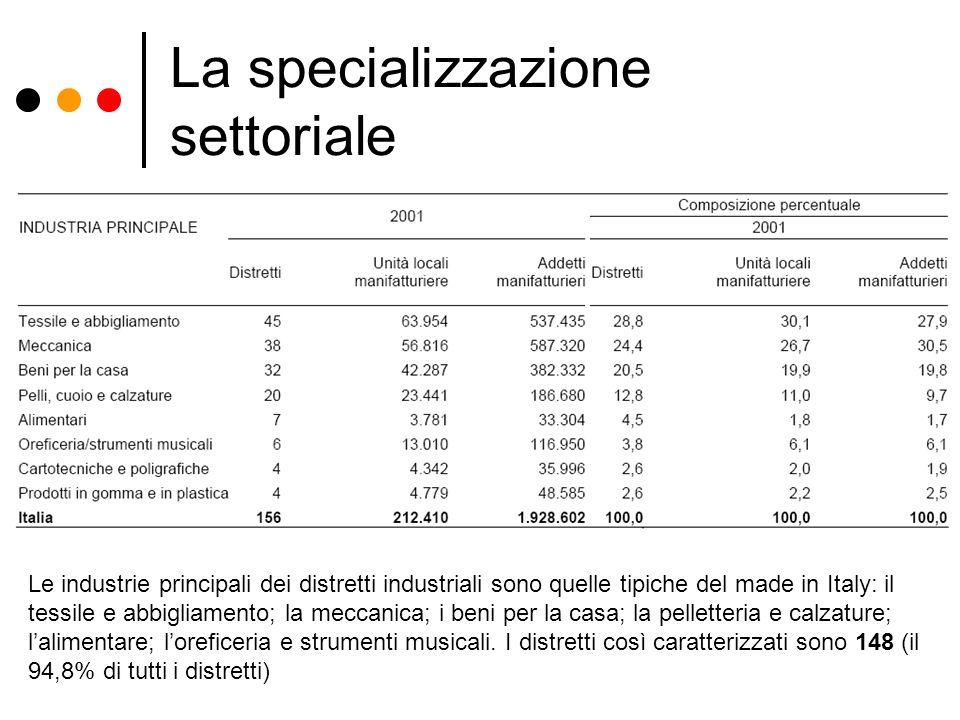 La specializzazione settoriale Le industrie principali dei distretti industriali sono quelle tipiche del made in Italy: il tessile e abbigliamento; la