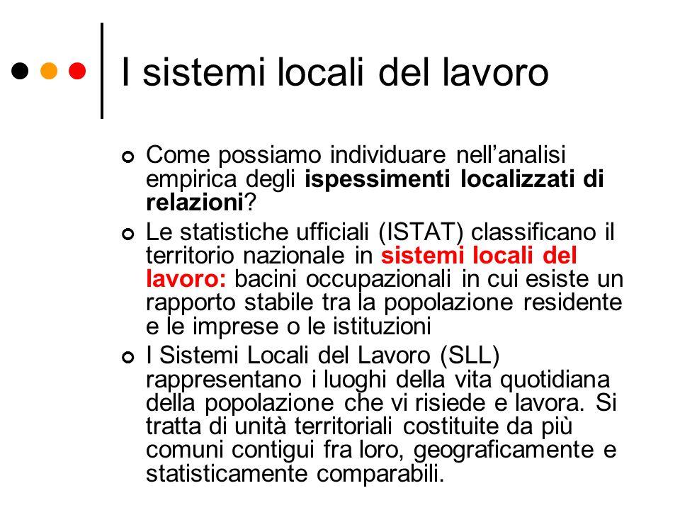 I sistemi locali del lavoro Come possiamo individuare nellanalisi empirica degli ispessimenti localizzati di relazioni? Le statistiche ufficiali (ISTA