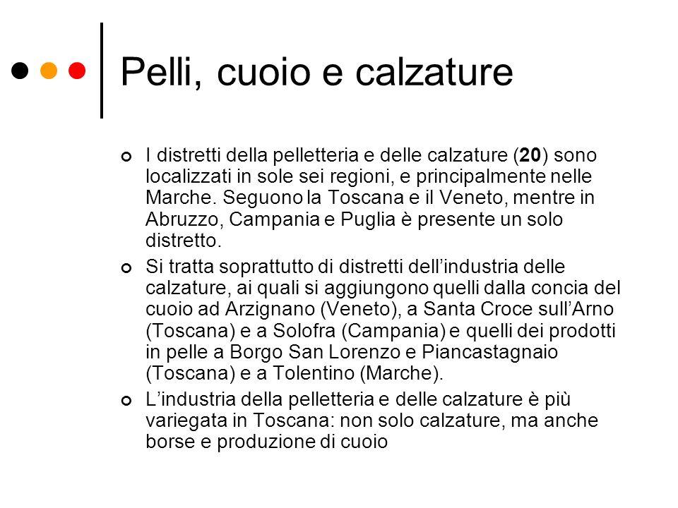 Pelli, cuoio e calzature I distretti della pelletteria e delle calzature (20) sono localizzati in sole sei regioni, e principalmente nelle Marche. Seg