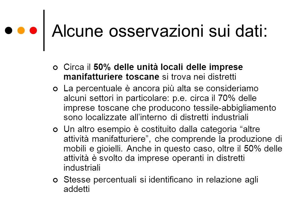 Alcune osservazioni sui dati: Circa il 50% delle unità locali delle imprese manifatturiere toscane si trova nei distretti La percentuale è ancora più