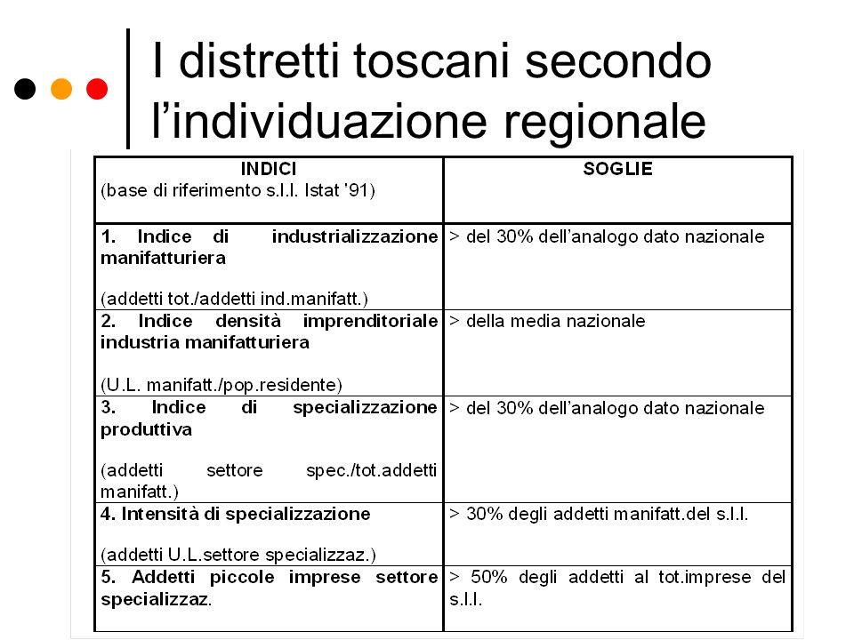 I distretti toscani secondo lindividuazione regionale