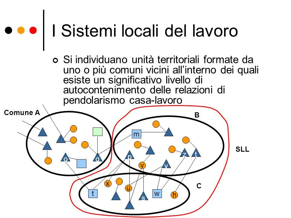 I Sistemi locali del lavoro Si individuano unità territoriali formate da uno o più comuni vicini allinterno dei quali esiste un significativo livello