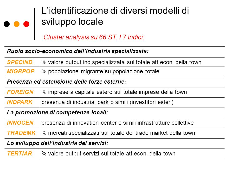 La cluster analysis Cluster analysis su 66 ST (k-means method, standard values): Gruppo1 (17 ST): GENERIC Gruppo2 (27 ST): INWARD Gruppo3 (17 ST): PROTO- DISTRICT Gruppo4 (5 ST): FOREIGN IndexMIGRPOPTERTIARSPECINDFOREIGNTRADEMKINDPARKINNOCEN GENERIC0.38-0.21-0.690.10-0.91-0.05-0.02 INWARD-0.61-0.44-0.05-0.390.37-0.61-0.67 DISTRICT0.150.510.62-0.320.080.321.31 FOREIGN1.521.330.492.870.802.35-0.75