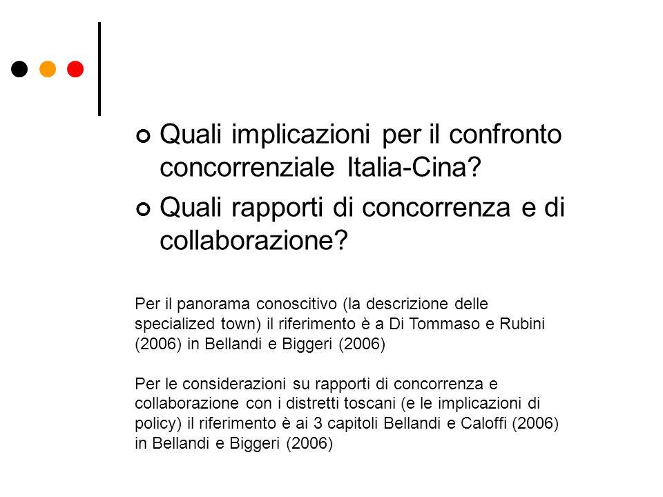 Quali implicazioni per il confronto concorrenziale Italia-Cina? Quali rapporti di concorrenza e di collaborazione? Per il panorama conoscitivo (la des