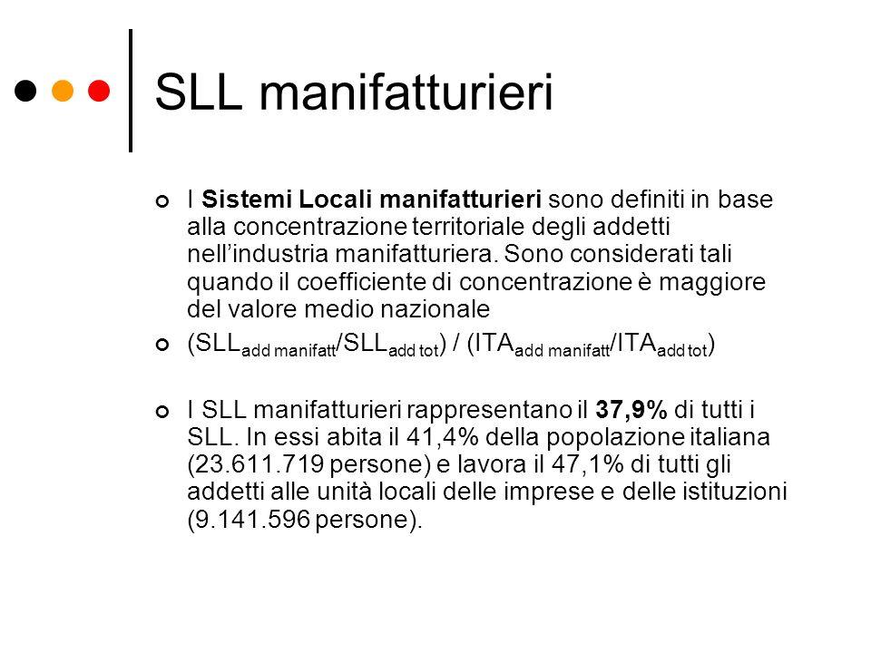 SLL manifatturieri I Sistemi Locali manifatturieri sono definiti in base alla concentrazione territoriale degli addetti nellindustria manifatturiera.
