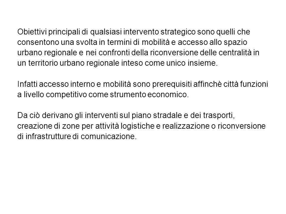 Obiettivi principali di qualsiasi intervento strategico sono quelli che consentono una svolta in termini di mobilità e accesso allo spazio urbano regi