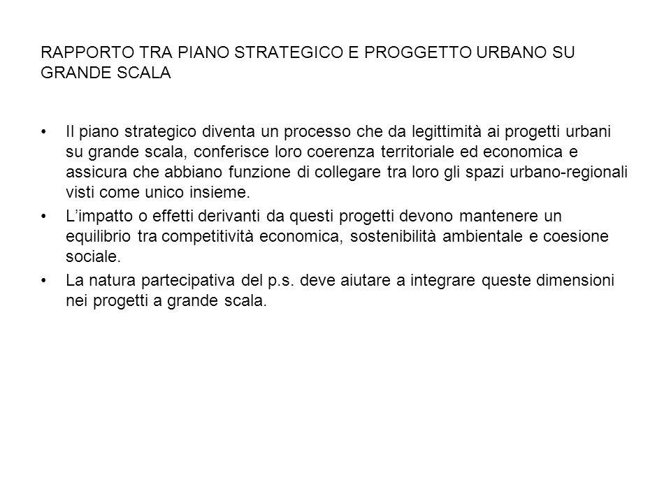 RAPPORTO TRA PIANO STRATEGICO E PROGGETTO URBANO SU GRANDE SCALA Il piano strategico diventa un processo che da legittimità ai progetti urbani su gran
