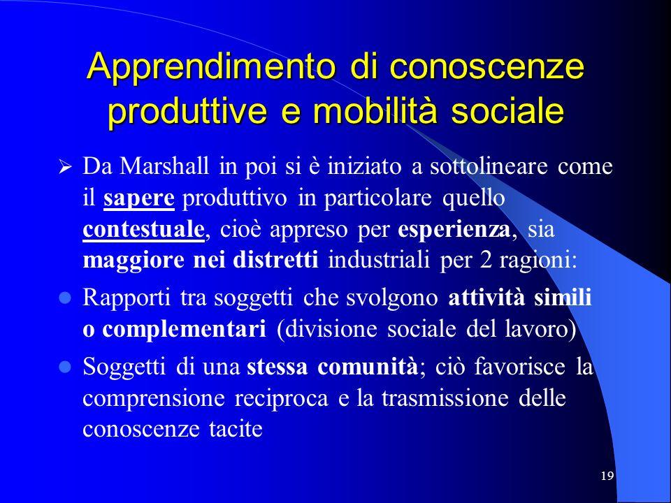 19 Apprendimento di conoscenze produttive e mobilità sociale Da Marshall in poi si è iniziato a sottolineare come il sapere produttivo in particolare