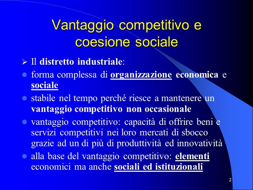 2 Vantaggio competitivo e coesione sociale Il distretto industriale: forma complessa di organizzazione economica e sociale stabile nel tempo perché ri