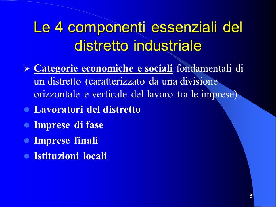 6 Le 4 componenti essenziali del distretto industriale Lavoratori: dipendenti e non in possesso di competenze codificate e contestuali Imprese di fase: specializzate in una o più fasi del processo produttivo e di attività sussidiarie.