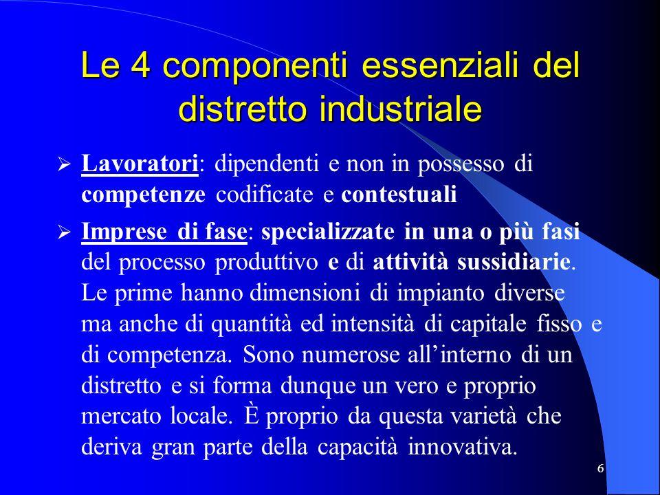 7 Le industrie sussidiarie (Marshall, 1975) appartengono alla filiera principale del distretto ma si occupano di attività appartenenti ad un settore diverso da quello tipico del distretto (produzione di macchinari utilizzati allinterno del processo produttivo, servizi contabili, di trasporto…).