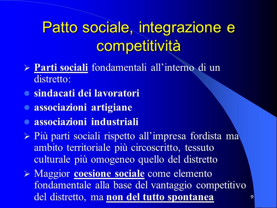 9 Patto sociale, integrazione e competitività Parti sociali fondamentali allinterno di un distretto: sindacati dei lavoratori associazioni artigiane a