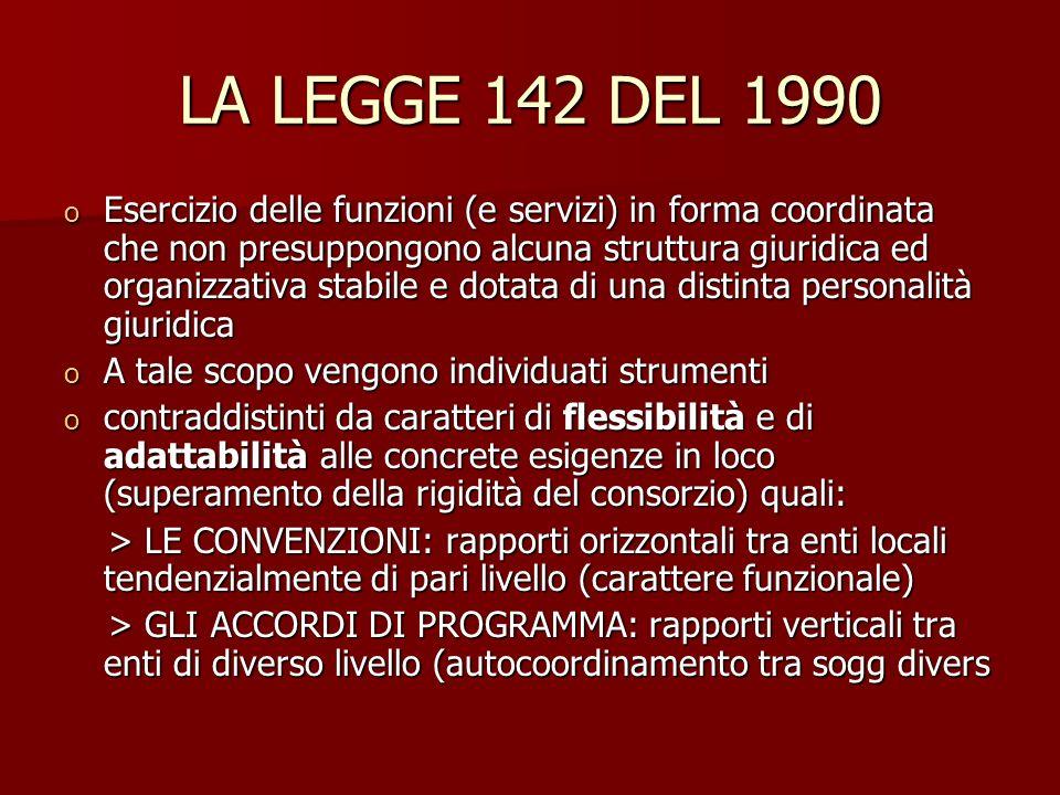 LA LEGGE 142 DEL 1990 o Esercizio delle funzioni (e servizi) in forma coordinata che non presuppongono alcuna struttura giuridica ed organizzativa sta