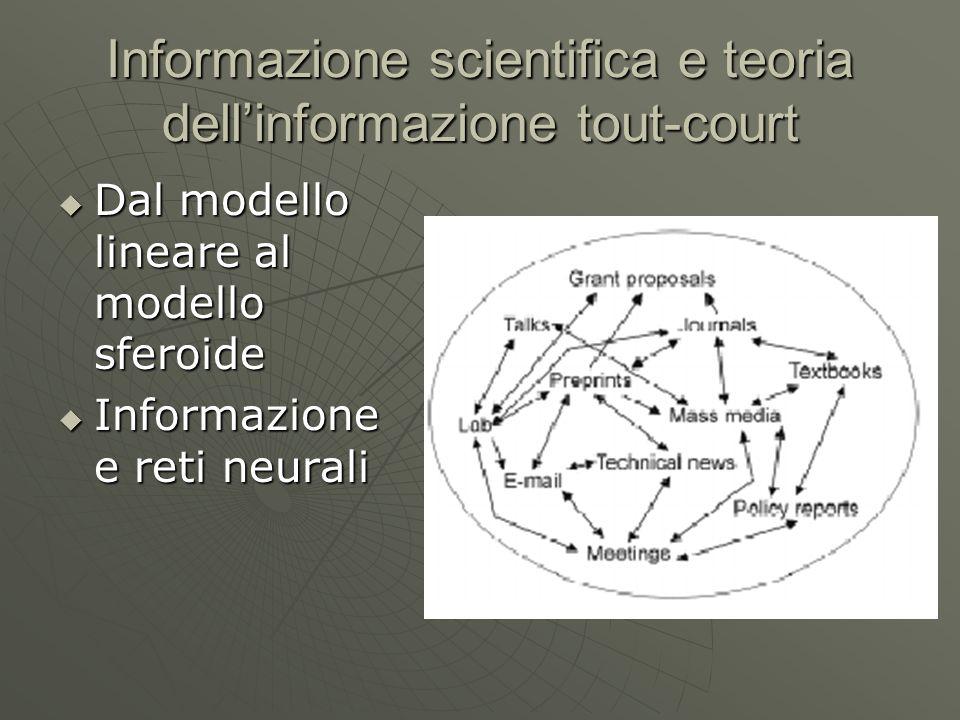 Informazione scientifica e teoria dellinformazione tout-court Dal modello lineare al modello sferoide Dal modello lineare al modello sferoide Informaz