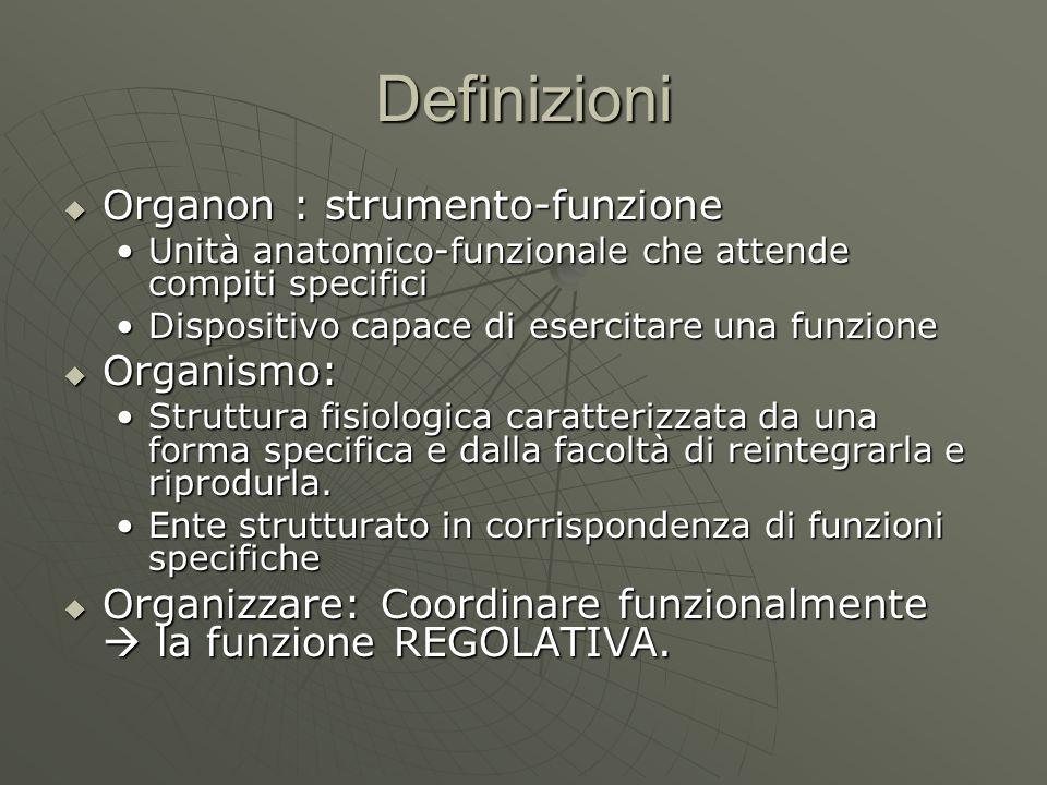 Definizioni Organon : strumento-funzione Organon : strumento-funzione Unità anatomico-funzionale che attende compiti specificiUnità anatomico-funziona