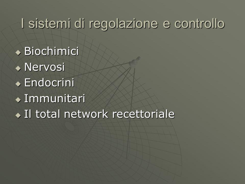 I sistemi di regolazione e controllo Biochimici Biochimici Nervosi Nervosi Endocrini Endocrini Immunitari Immunitari Il total network recettoriale Il