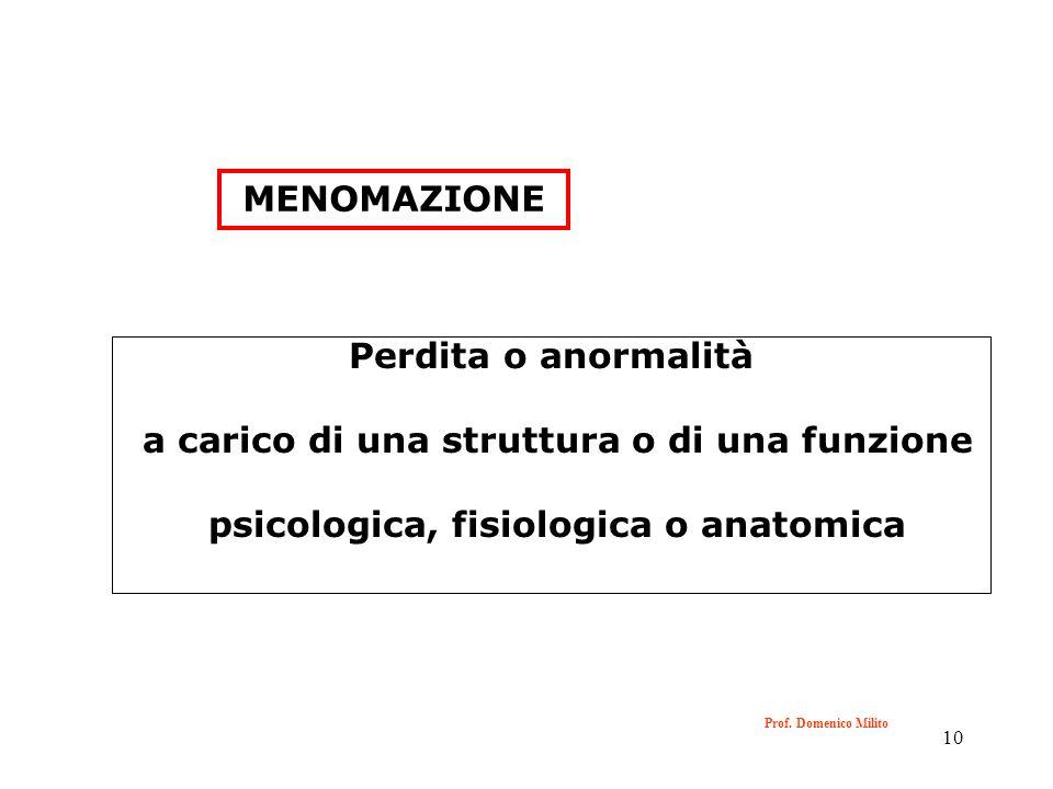 10 Perdita o anormalità a carico di una struttura o di una funzione psicologica, fisiologica o anatomica MENOMAZIONE Prof. Domenico Milito