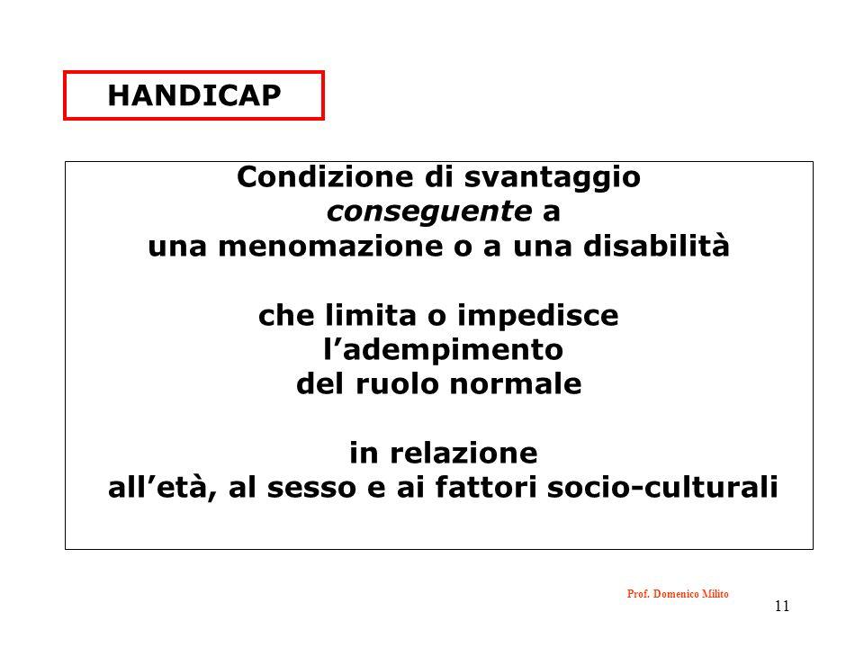 11 HANDICAP Condizione di svantaggio conseguente a una menomazione o a una disabilità che limita o impedisce ladempimento del ruolo normale in relazio