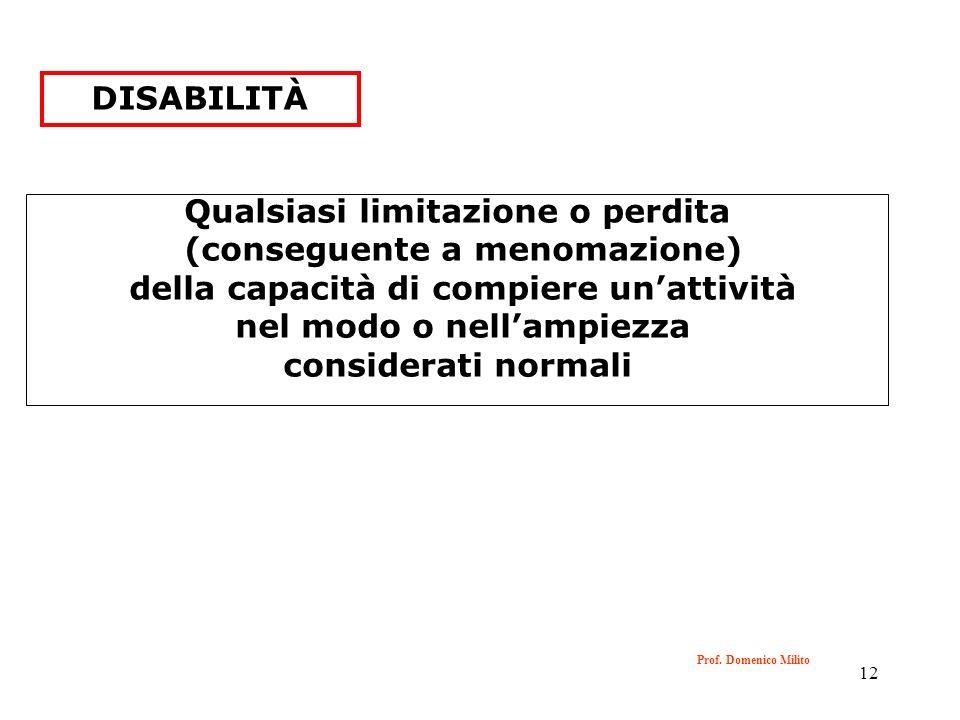 12 DISABILITÀ Qualsiasi limitazione o perdita (conseguente a menomazione) della capacità di compiere unattività nel modo o nellampiezza considerati no