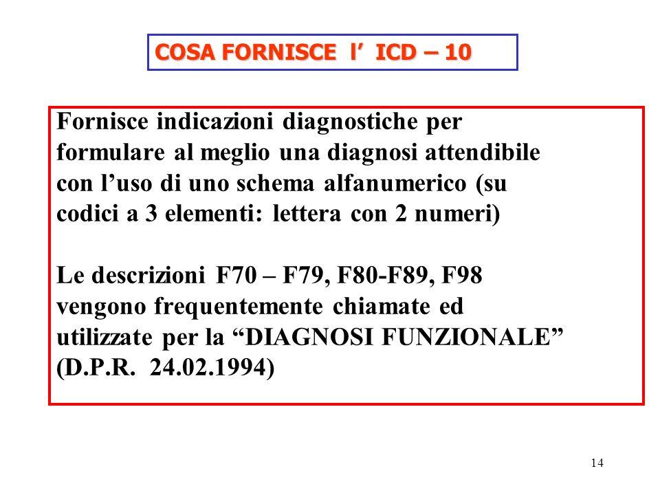 14 Fornisce indicazioni diagnostiche per formulare al meglio una diagnosi attendibile con luso di uno schema alfanumerico (su codici a 3 elementi: let