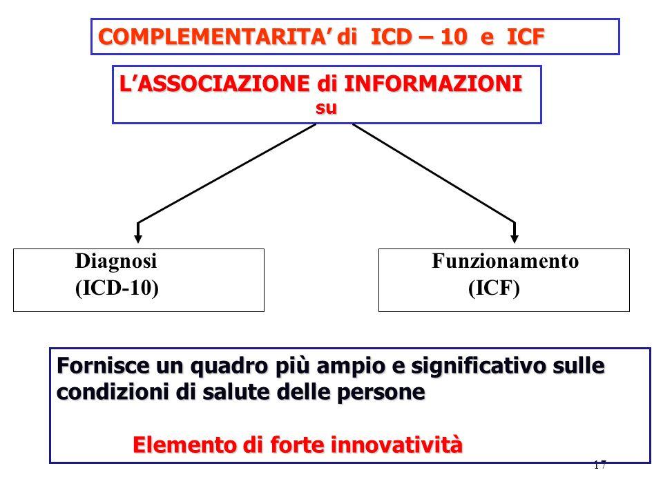 17 COMPLEMENTARITA di ICD – 10 e ICF Diagnosi (ICD-10) LASSOCIAZIONE di INFORMAZIONI su Funzionamento (ICF) Fornisce un quadro più ampio e significati