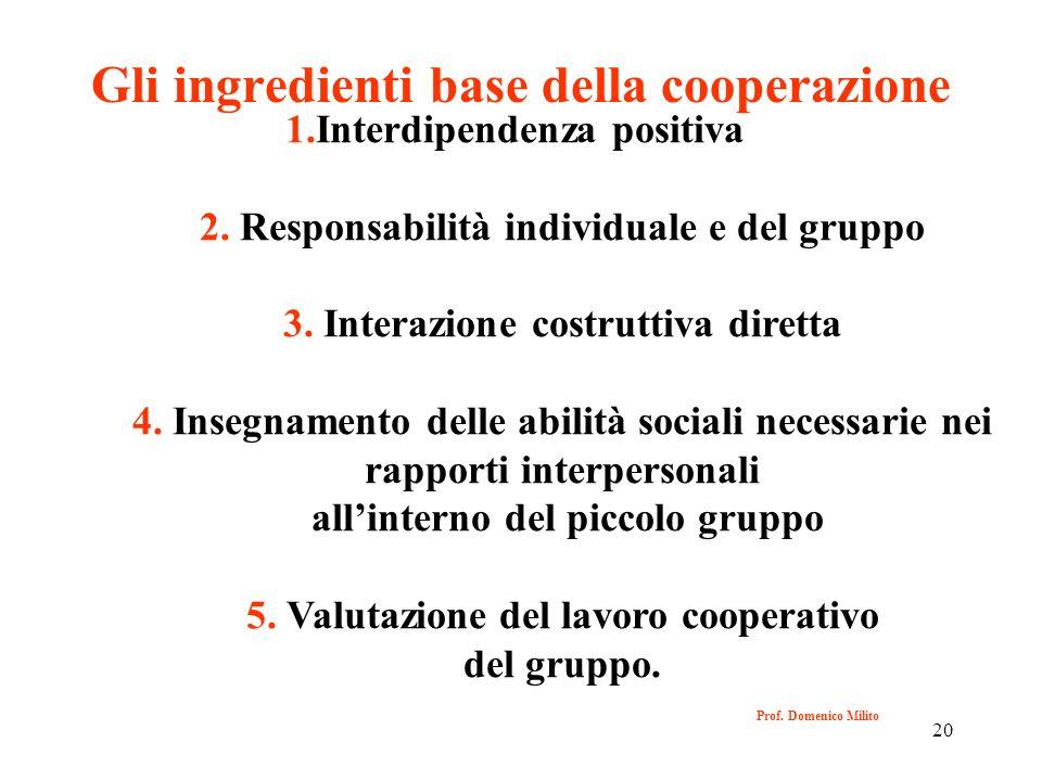 20 Prof. Domenico Milito Gli ingredienti base della cooperazione 1.Interdipendenza positiva 2. Responsabilità individuale e del gruppo 3. Interazione