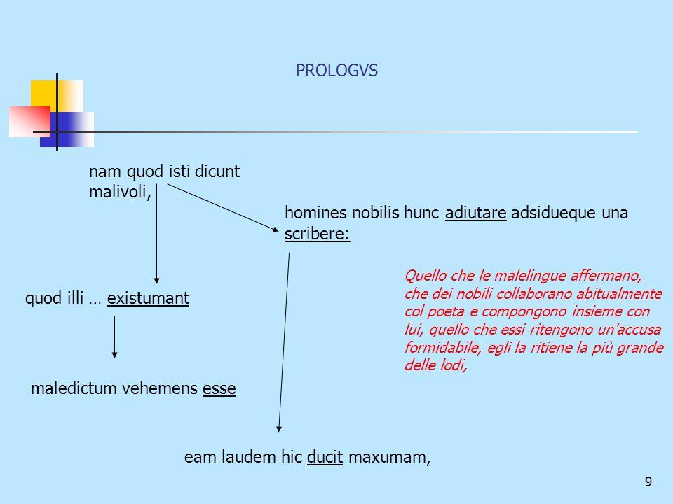 9 homines nobilis hunc adiutare adsidueque una scribere: nam quod isti dicunt malivoli, quod illi … existumant maledictum vehemens esse eam laudem hic