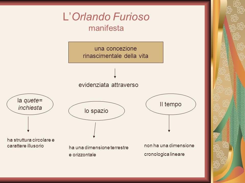 LOrlando Furioso manifesta una concezione rinascimentale della vita evidenziata attraverso la quete= inchiesta lo spazio Il tempo ha struttura circola