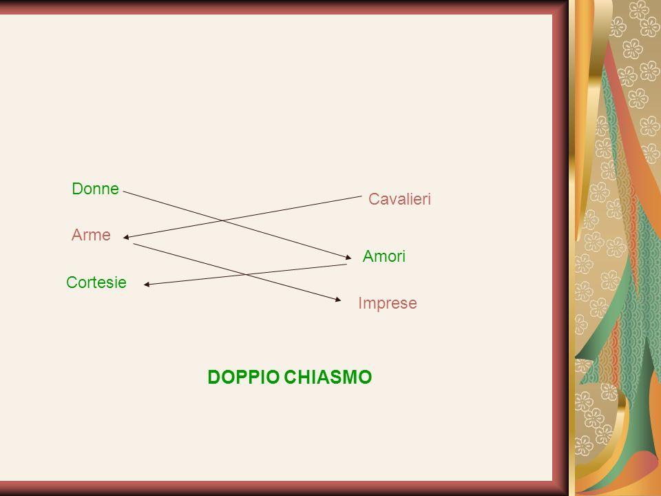 Donne Arme Cortesie Cavalieri Amori Imprese DOPPIO CHIASMO