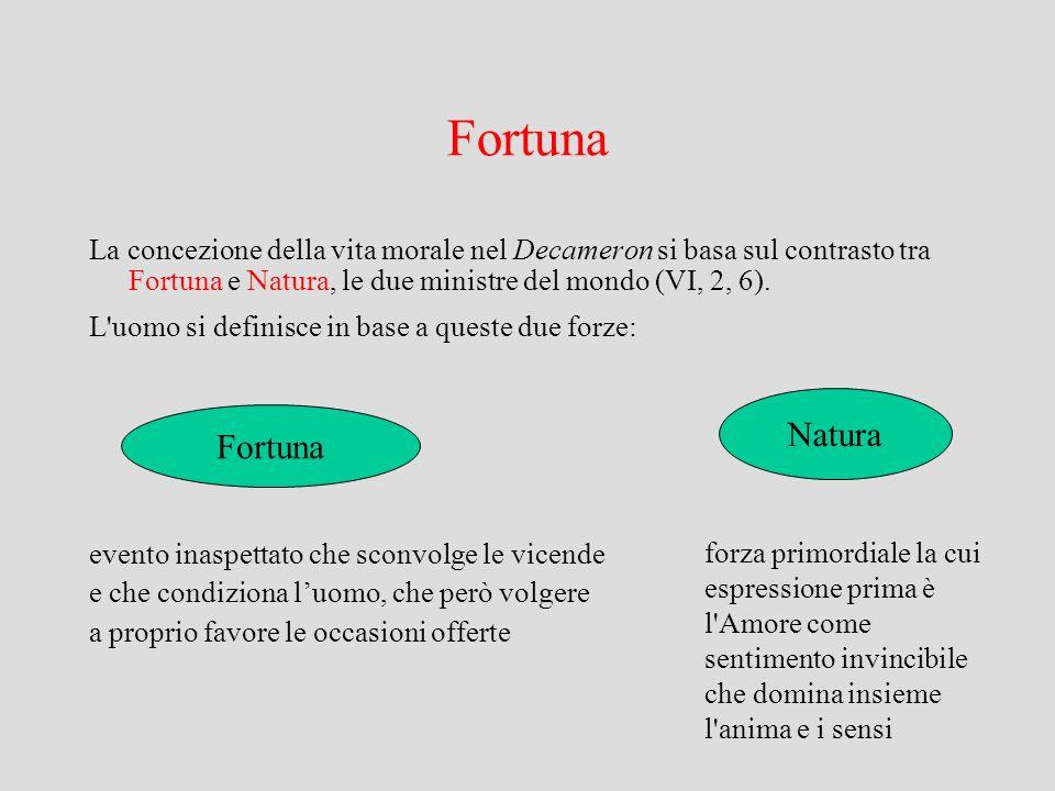 Fortuna La concezione della vita morale nel Decameron si basa sul contrasto tra Fortuna e Natura, le due ministre del mondo (VI, 2, 6). L'uomo si defi