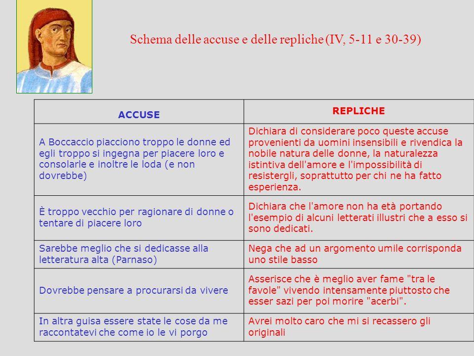Schema delle accuse e delle repliche (IV, 5-11 e 30-39): ACCUSE REPLICHE A Boccaccio piacciono troppo le donne ed egli troppo si ingegna per piacere l