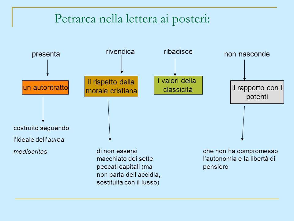 Petrarca nella lettera ai posteri: presenta rivendicaribadisce non nasconde un autoritratto il rispetto della morale cristiana i valori della classici