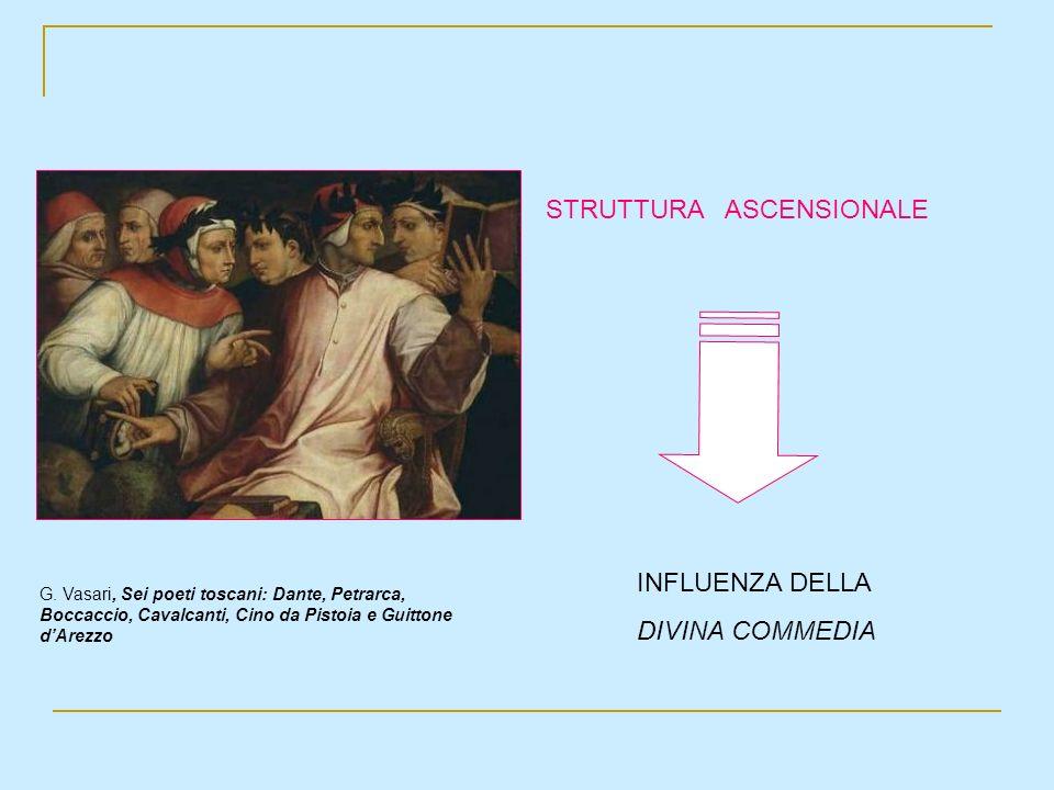 STRUTTURA ASCENSIONALE INFLUENZA DELLA DIVINA COMMEDIA G. Vasari, Sei poeti toscani: Dante, Petrarca, Boccaccio, Cavalcanti, Cino da Pistoia e Guitton