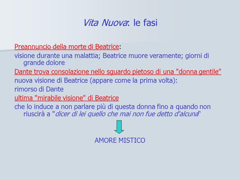 Vita Nuova: le fasi Preannuncio della morte di Beatrice: visione durante una malattia; Beatrice muore veramente; giorni di grande dolore Dante trova c