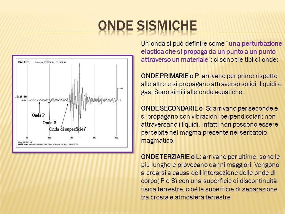 Ma come hanno fatto gli uomini a capire lintensità di un terremoto.