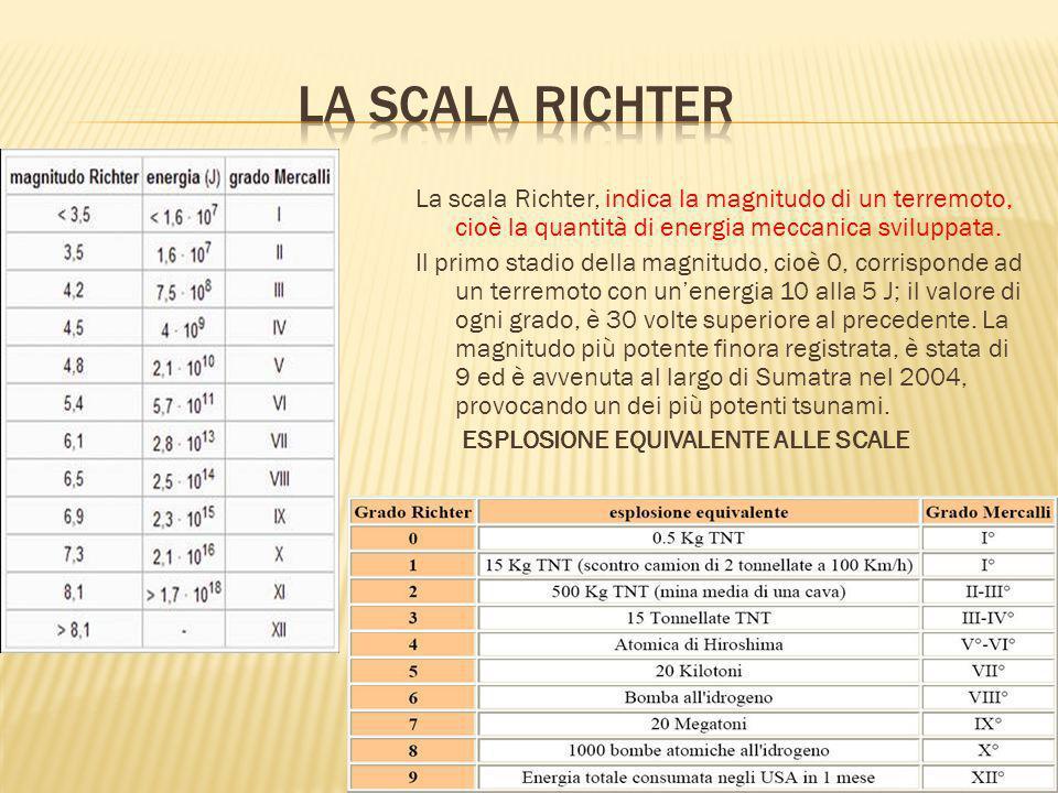 La scala Richter, indica la magnitudo di un terremoto, cioè la quantità di energia meccanica sviluppata. Il primo stadio della magnitudo, cioè 0, corr