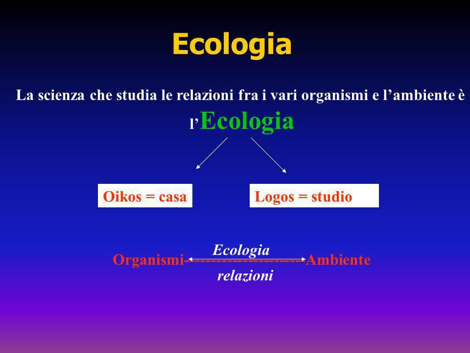 La scienza che studia le relazioni fra i vari organismi e lambiente è l Ecologia Oikos = casaLogos = studio Organismi-----------------------Ambiente r